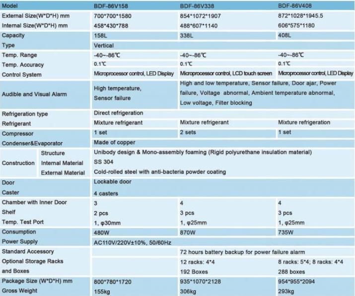 Spesifikasi dan model Ultra Low Freezer BIOBASE -86℃